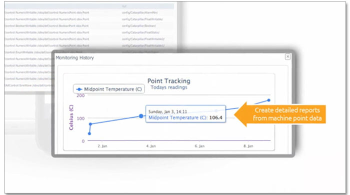 detailed reports customized data