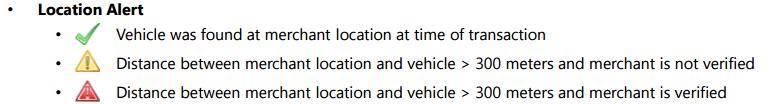 fuel-card-main-alerts3